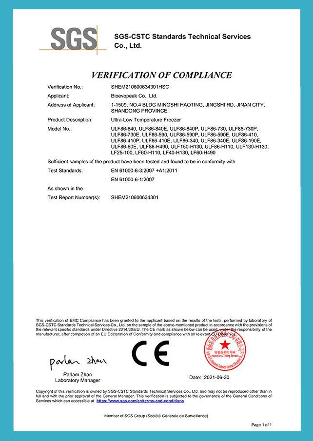 CE Verification